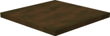 Medieval Furniture Addon